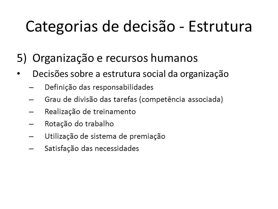 Categorias de decisão - Estrutura 5)Organização e recursos humanos Decisões sobre a estrutura social da organização – Definição das responsabilidades