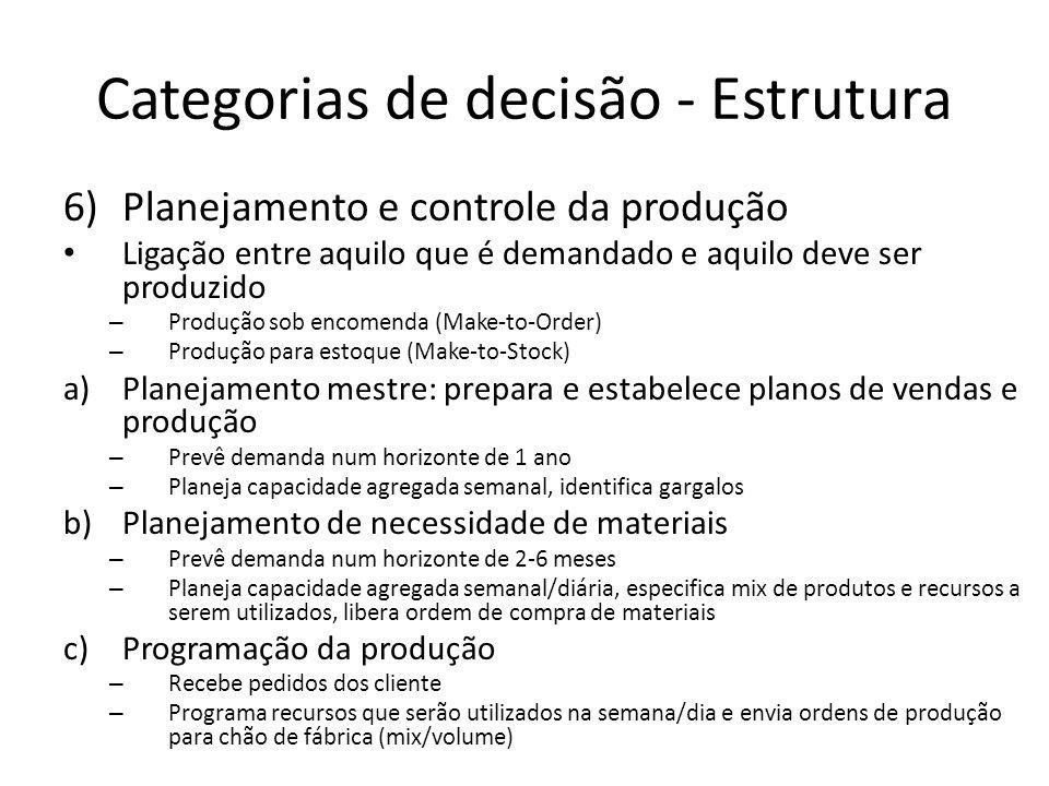 Categorias de decisão - Estrutura 6)Planejamento e controle da produção Ligação entre aquilo que é demandado e aquilo deve ser produzido – Produção so