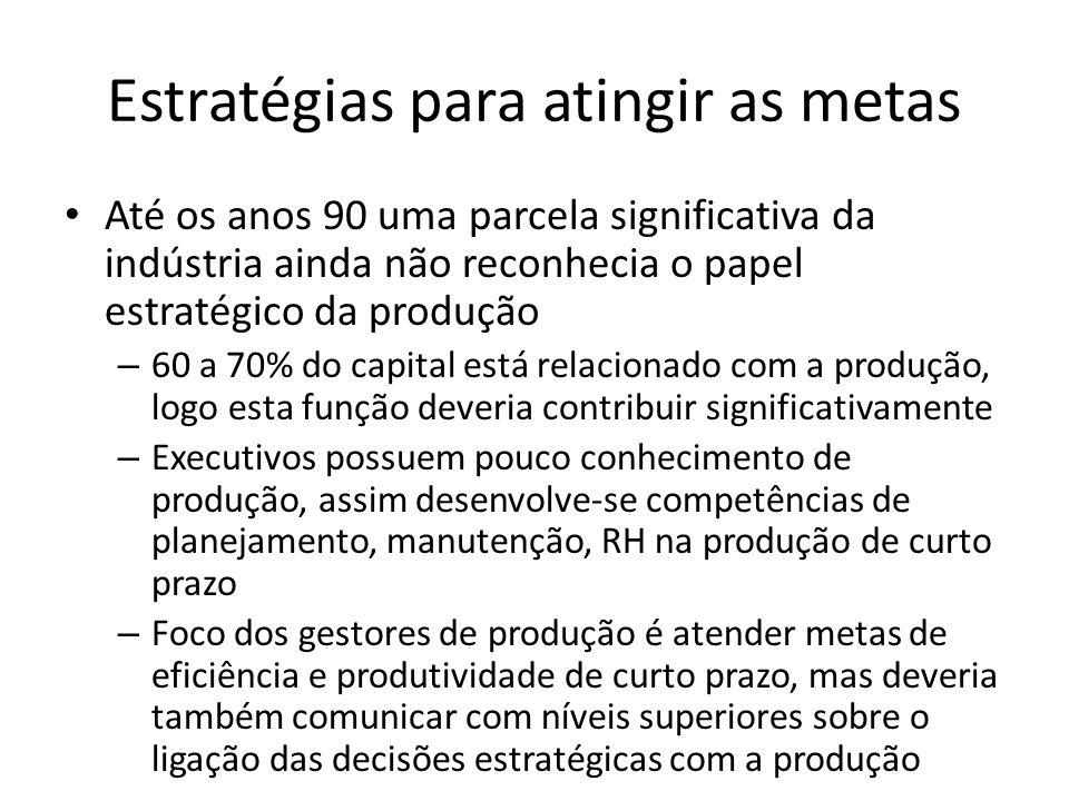 Estratégias para atingir as metas Até os anos 90 uma parcela significativa da indústria ainda não reconhecia o papel estratégico da produção – 60 a 70