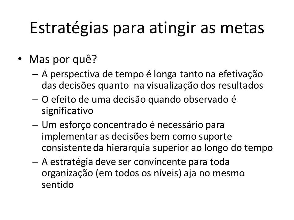 Estratégias para atingir as metas Mas por quê? – A perspectiva de tempo é longa tanto na efetivação das decisões quanto na visualização dos resultados