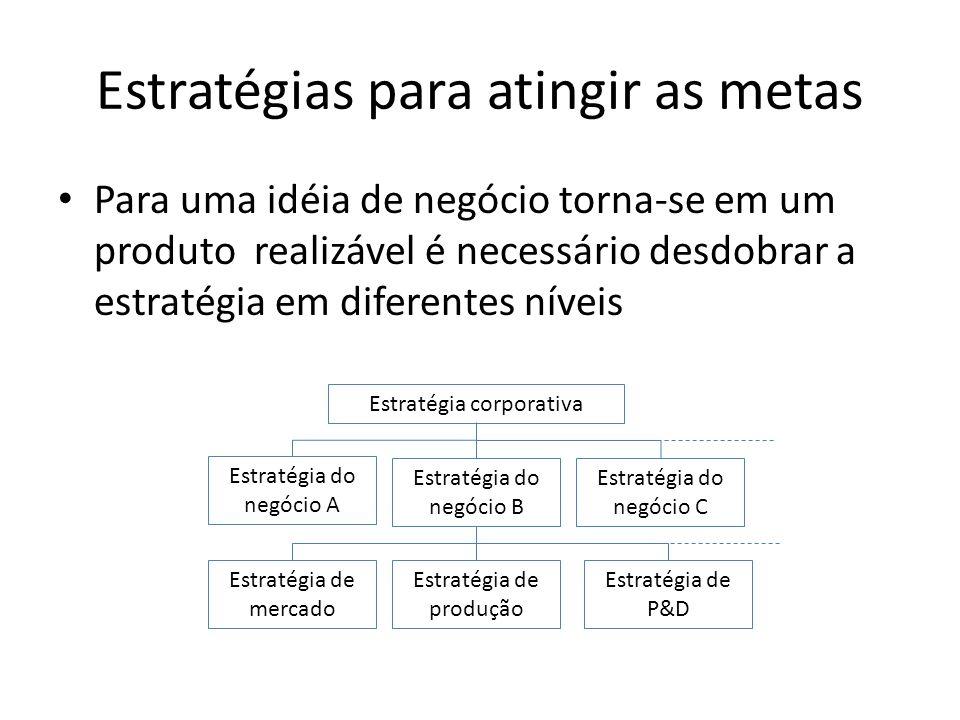 Estratégias para atingir as metas Para uma idéia de negócio torna-se em um produto realizável é necessário desdobrar a estratégia em diferentes níveis
