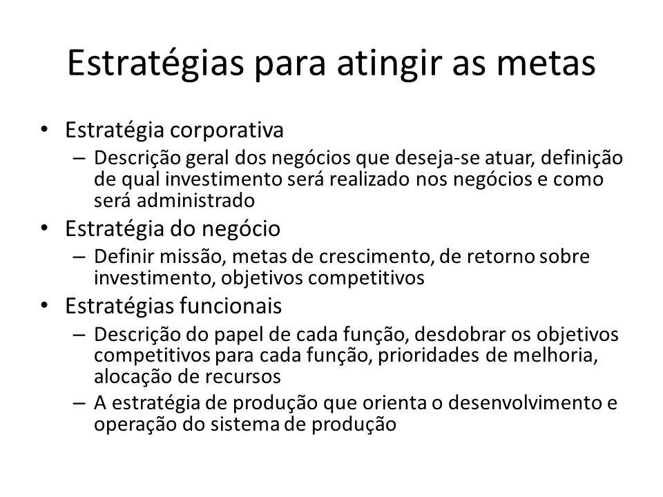 Estratégias para atingir as metas Estratégia corporativa – Descrição geral dos negócios que deseja-se atuar, definição de qual investimento será reali
