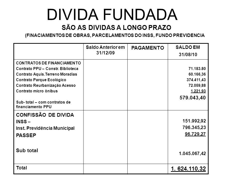 DIVIDA FUNDADA SÃO AS DIVIDAS A LONGO PRAZO (FINACIAMENTOS DE OBRAS, PARCELAMENTOS DO INSS, FUNDO PREVIDENCIA Saldo Anterior em 31/12/09 PAGAMENTO SALDO EM 31/08/10 CONTRATOS DE FINANCIAMENTO Contrato PPU – Constr.