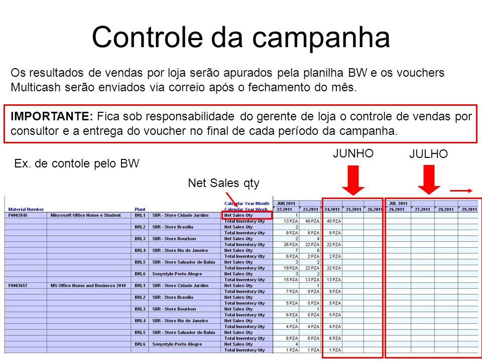 Controle da campanha Os resultados de vendas por loja serão apurados pela planilha BW e os vouchers Multicash serão enviados via correio após o fecham