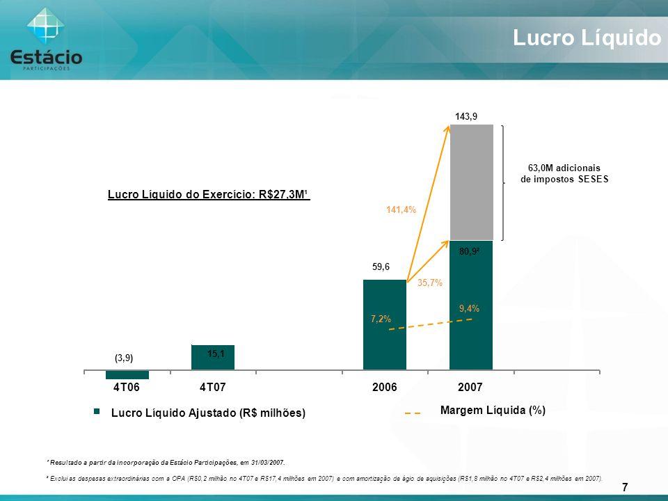 7 Lucro Líquido ² Exclui as despesas extraordinárias com a OPA (R$0,2 milhão no 4T07 e R$17,4 milhões em 2007) e com amortização de ágio de aquisições (R$1,8 milhão no 4T07 e R$2,4 milhões em 2007).
