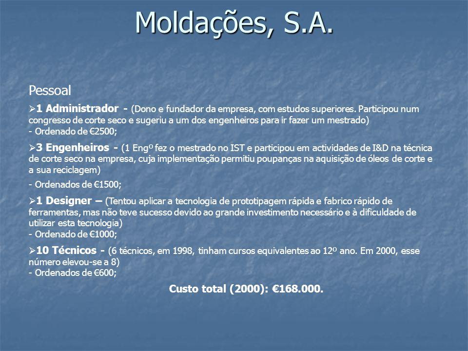 Moldações, S.A. Pessoal 1 Administrador - (Dono e fundador da empresa, com estudos superiores.
