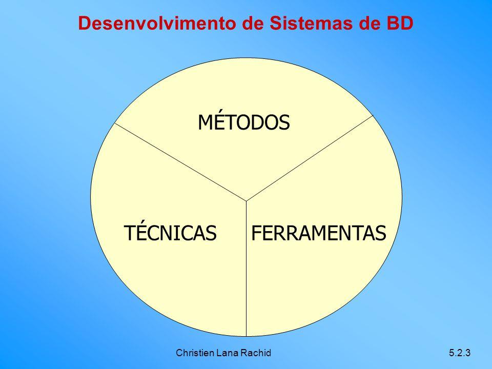 Christien Lana Rachid5.2.3 Desenvolvimento de Sistemas de BD TÉCNICAS MÉTODOS FERRAMENTAS