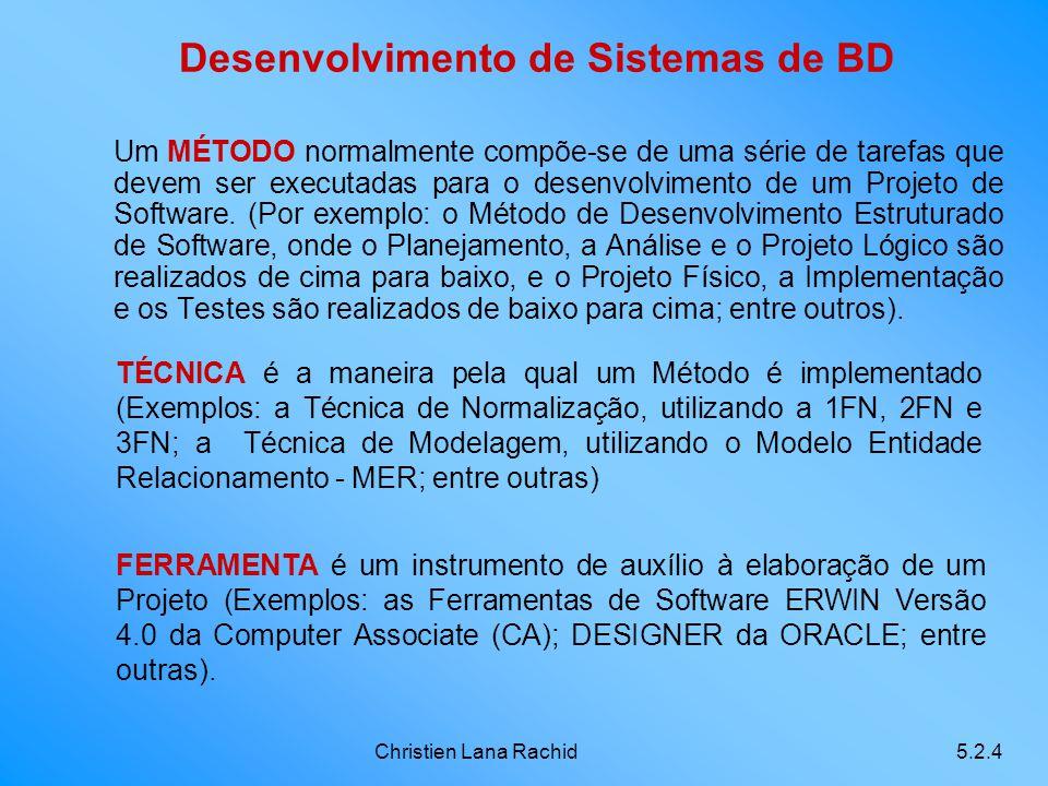 Christien Lana Rachid5.2.5 Processo de Desenvolvimento de um Aplicativo de BD Modelo Conceitual Regras de Negócio Projeto Lógico Construção Física Aplicativo de BD Operacional Visão de Negócio Visão de Sistema