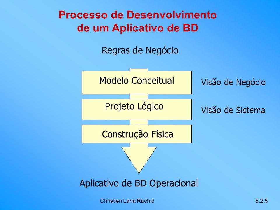 Christien Lana Rachid5.2.5 Processo de Desenvolvimento de um Aplicativo de BD Modelo Conceitual Regras de Negócio Projeto Lógico Construção Física Apl