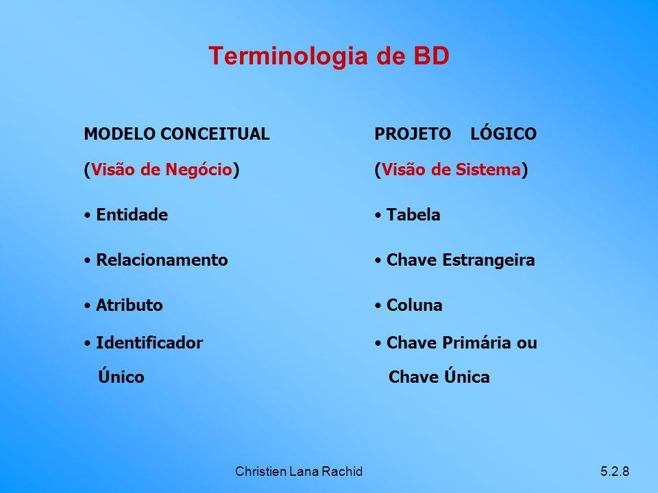 Christien Lana Rachid5.2.8 Terminologia de BD MODELO CONCEITUAL (Visão de Negócio) Entidade Relacionamento Atributo Identificador Único PROJETO LÓGICO