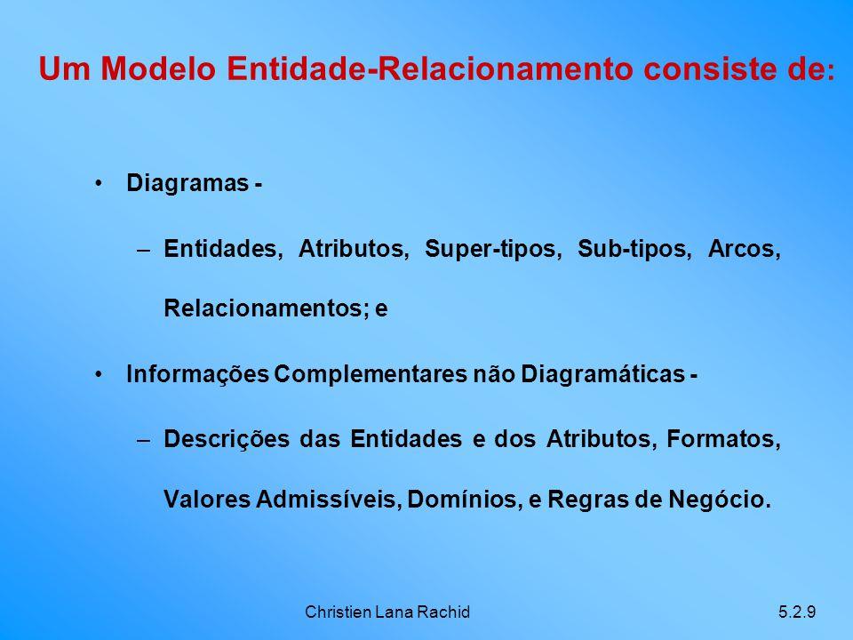 Christien Lana Rachid5.2.9 Um Modelo Entidade-Relacionamento consiste de : Diagramas - –Entidades, Atributos, Super-tipos, Sub-tipos, Arcos, Relaciona