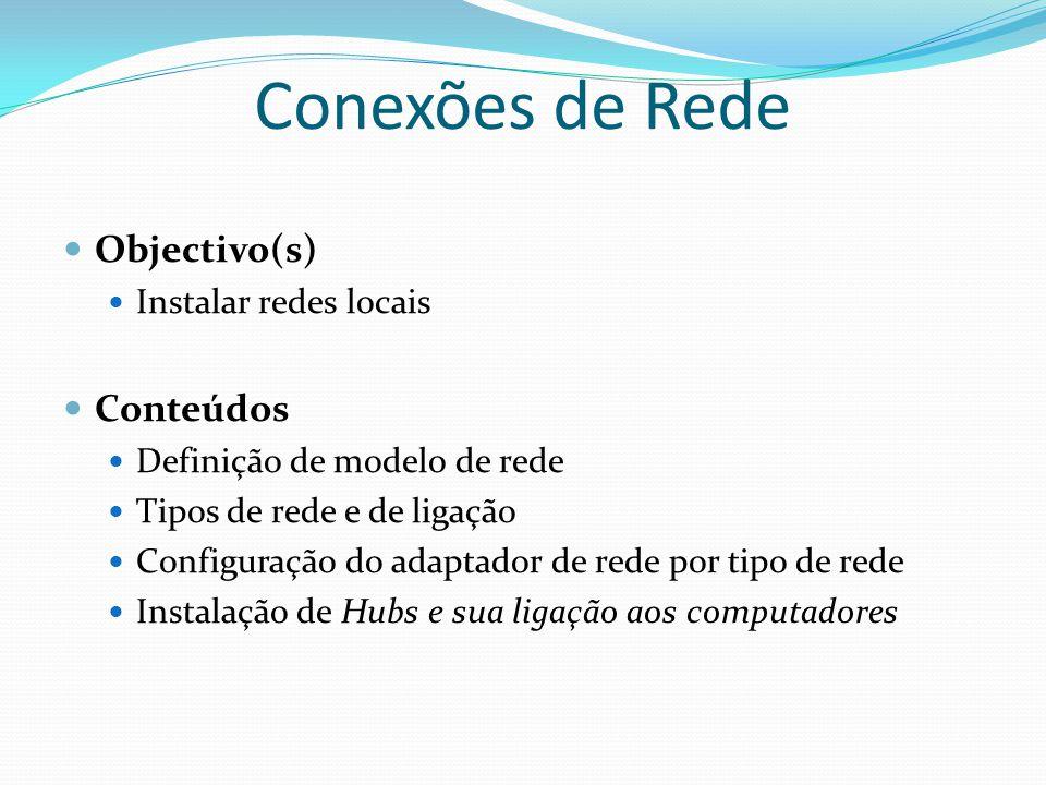 Objectivo(s) Instalar redes locais Conteúdos Definição de modelo de rede Tipos de rede e de ligação Configuração do adaptador de rede por tipo de rede