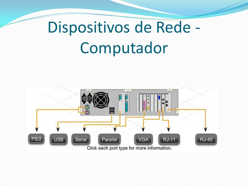 Dispositivos de Rede - Computador