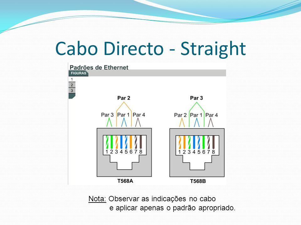 Cabo Directo - Straight Nota: Observar as indicações no cabo e aplicar apenas o padrão apropriado.