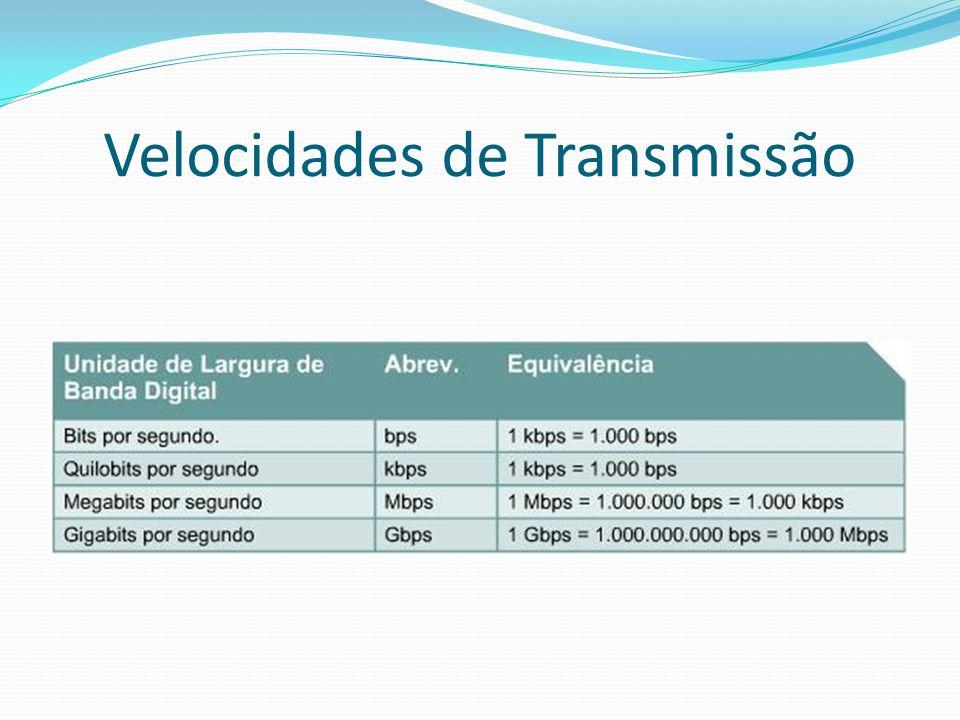 Velocidades de Transmissão