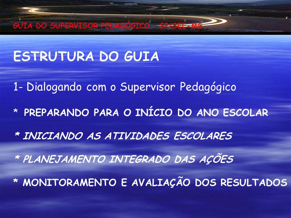 GUIA DO SUPERVISOR PEDAGÓGICO – SP/SEE-MG PROCESSO DE CONSTRUÇÃO set. out. nov. dez. III maio jun. jul. ago. II jan. fev. mar. abr. I MESES Módulo