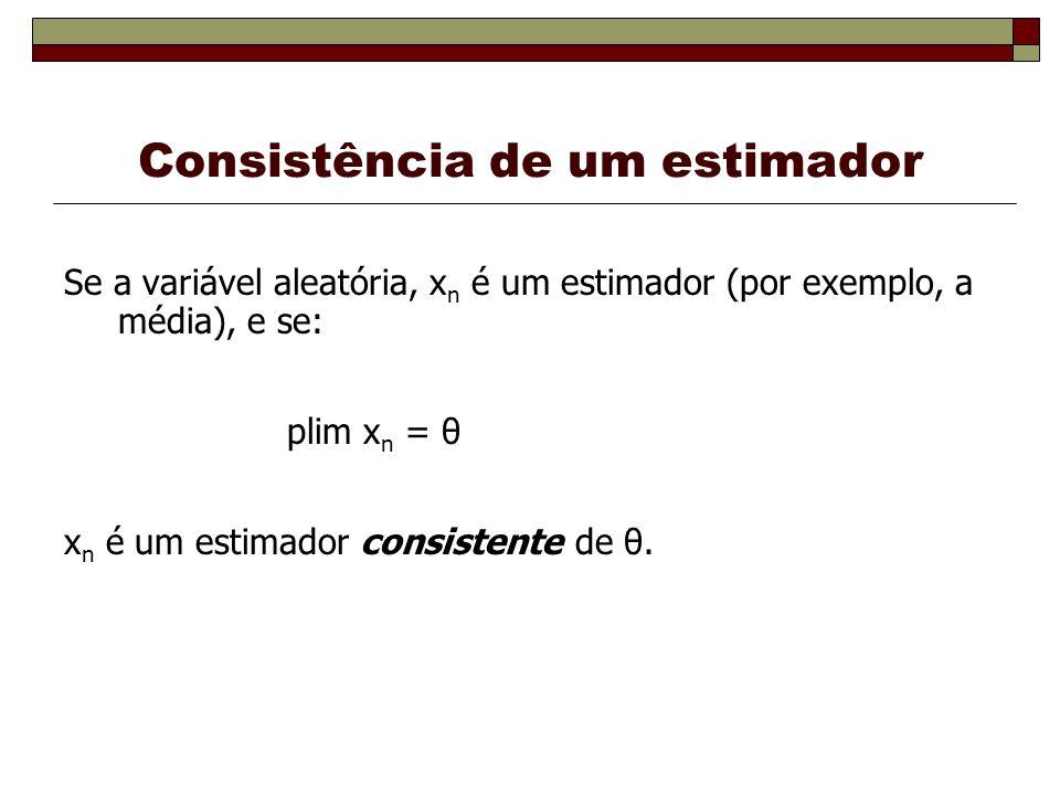 Consistência de um estimador Se a variável aleatória, x n é um estimador (por exemplo, a média), e se: plim x n = θ x n é um estimador consistente de θ.