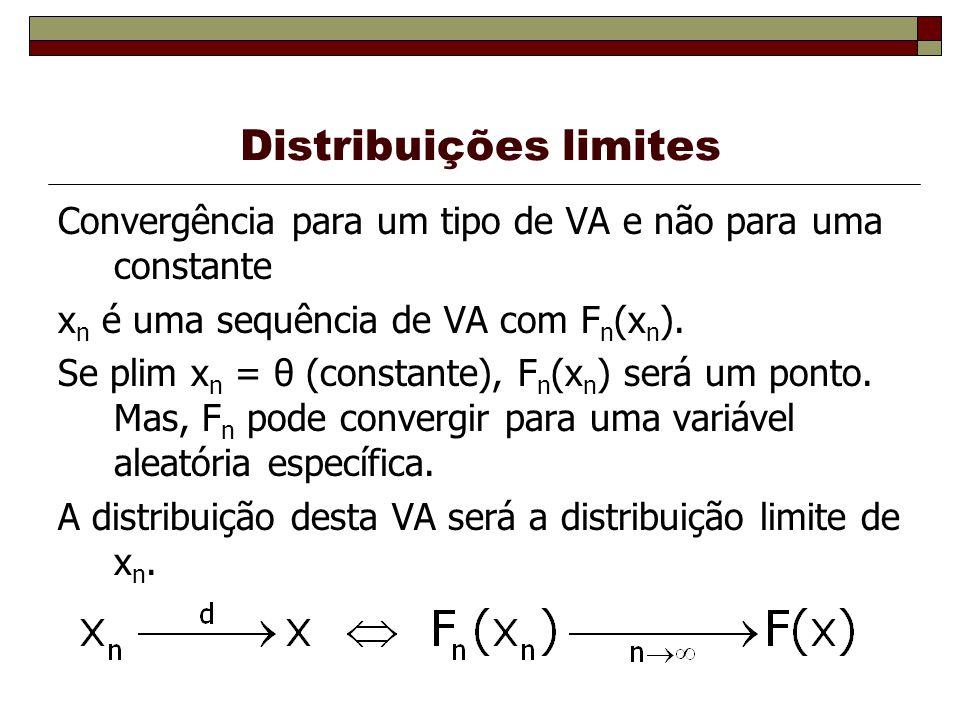 Distribuições limites Convergência para um tipo de VA e não para uma constante x n é uma sequência de VA com F n (x n ).