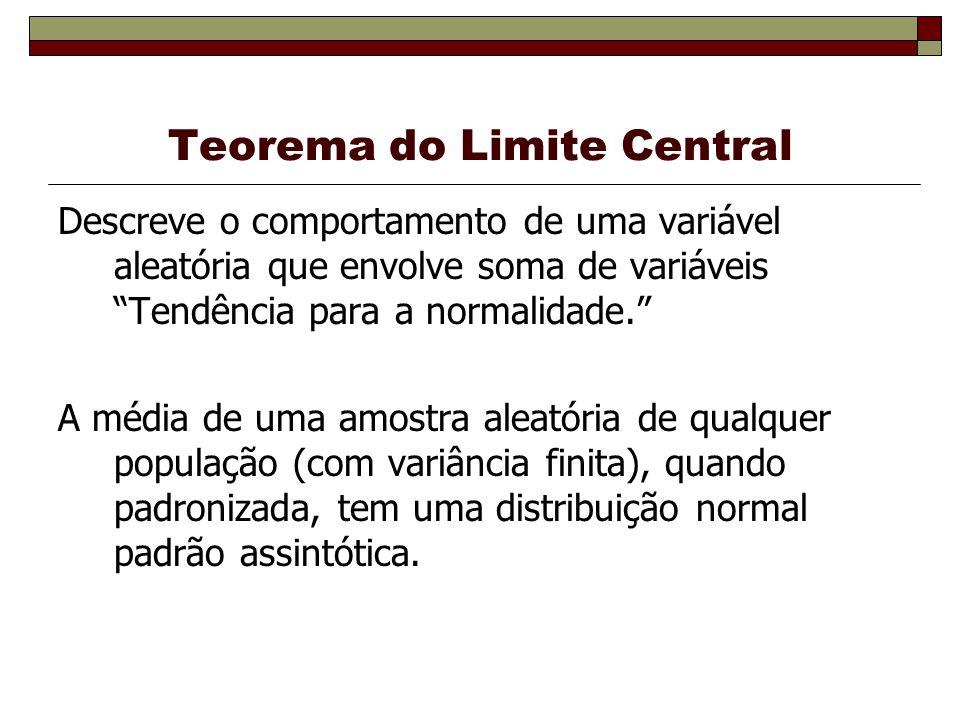 Teorema do Limite Central Descreve o comportamento de uma variável aleatória que envolve soma de variáveis Tendência para a normalidade.