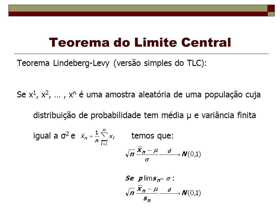 Teorema do Limite Central Teorema Lindeberg-Levy (versão simples do TLC): Se x 1, x 2, …, x n é uma amostra aleatória de uma população cuja distribuição de probabilidade tem média μ e variância finita igual a σ 2 e temos que:
