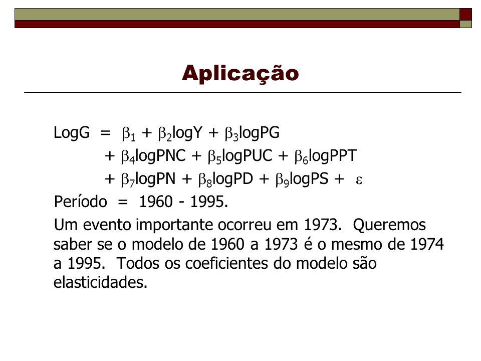 Aplicação LogG = 1 + 2 logY + 3 logPG + 4 logPNC + 5 logPUC + 6 logPPT + 7 logPN + 8 logPD + 9 logPS + Período = 1960 - 1995.