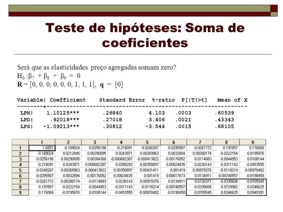 Teste de hipóteses: Soma de coeficientes Será que as elasticidades preço agregadas somam zero.