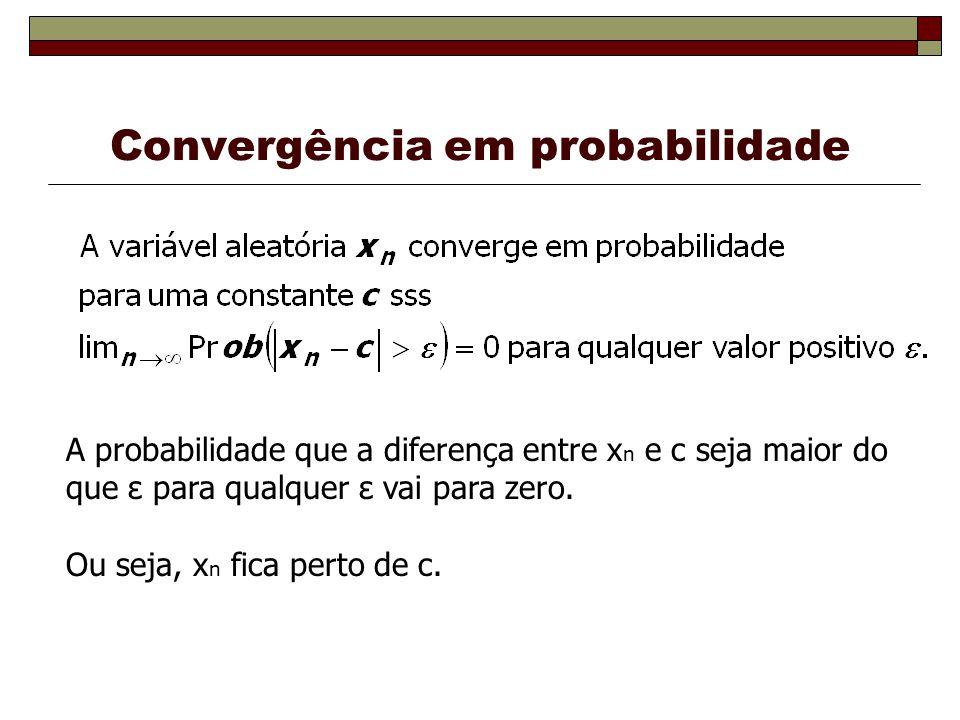 Convergência em probabilidade A probabilidade que a diferença entre x n e c seja maior do que ε para qualquer ε vai para zero.