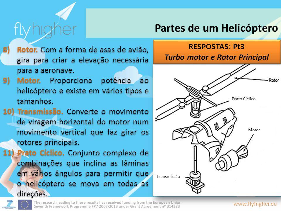 www.flyhigher.eu 8)Rotor. Com a forma de asas de avião, gira para criar a elevação necessária para a aeronave. 9)Motor. Proporciona potência ao helicó
