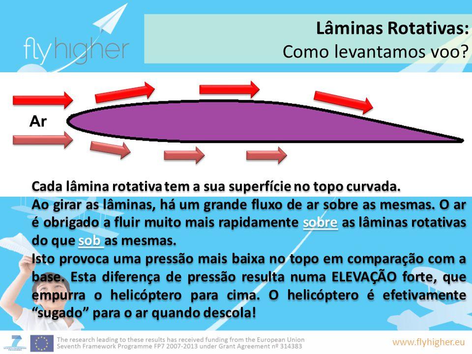 www.flyhigher.eu Ar Cada lâmina rotativa tem a sua superfície no topo curvada. Ao girar as lâminas, há um grande fluxo de ar sobre as mesmas. O ar é o
