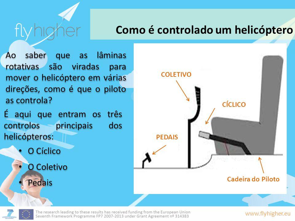 www.flyhigher.eu Cadeira do Piloto CÍCLICO PEDAIS COLETIVO Ao saber que as lâminas rotativas são viradas para mover o helicóptero em várias direções,