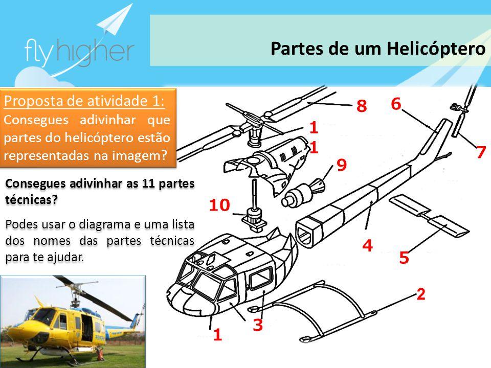 www.flyhigher.eu 8 6 1 7 5 9 4 3 10 1 Proposta de atividade 1: Consegues adivinhar que partes do helicóptero estão representadas na imagem? Proposta d