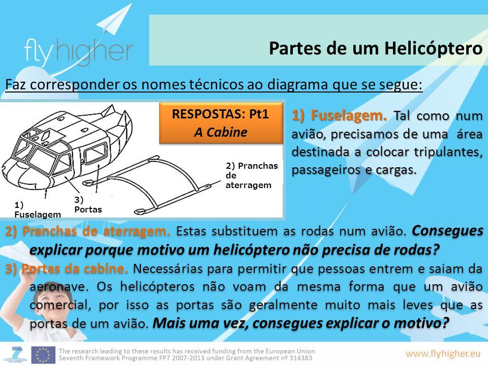 www.flyhigher.eu 2) Pranchas de aterragem. Estas substituem as rodas num avião. Consegues explicar porque motivo um helicóptero não precisa de rodas?