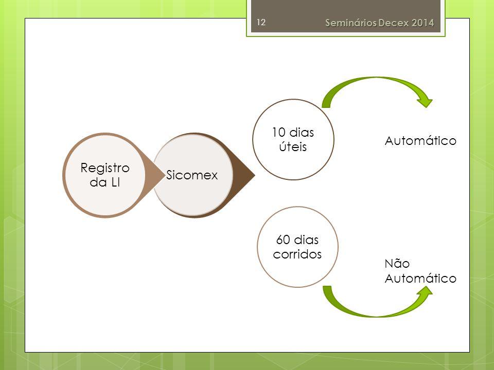 12 10 dias úteis 60 dias corridos Sicomex Registro da LI Automático Não Automático Seminários Decex 2014