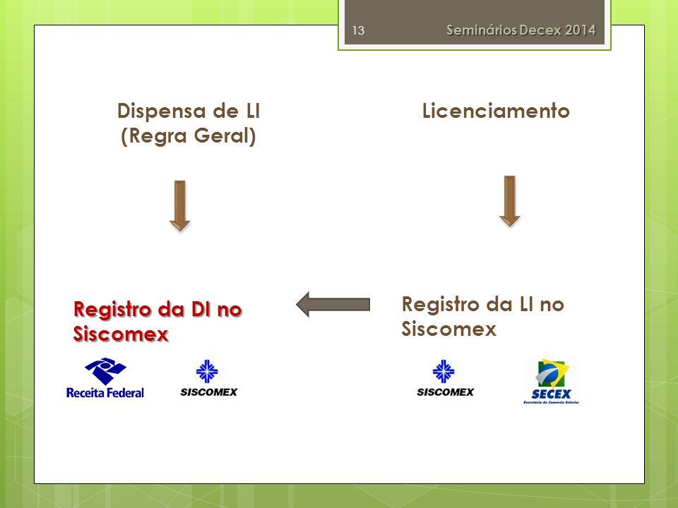 13 Dispensa de LI (Regra Geral) Registro da DI no Siscomex Licenciamento Registro da LI no Siscomex Seminários Decex 2014