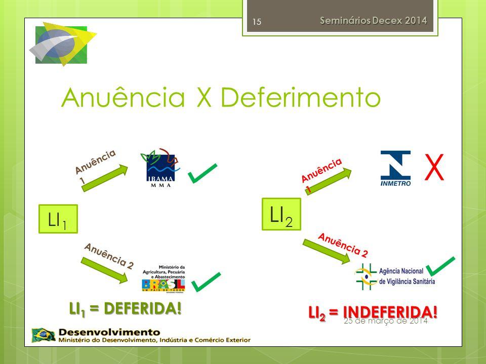 Anuência X Deferimento Seminários Decex 2014 25 de março de 2014 15 LI 1 Anuência 1 Anuência 2 LI 1 = DEFERIDA! LI 2 Anuência 1 Anuência 2 X LI 2 = IN