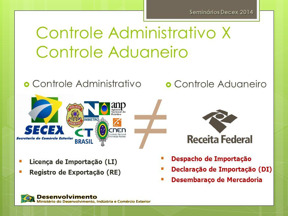 Controle Administrativo X Controle Aduaneiro Controle Administrativo Licença de Importação (LI) Registro de Exportação (RE) Despacho de Importação Declaração de Importação (DI) Desembaraço de Mercadoria Controle Aduaneiro Seminários Decex 2014
