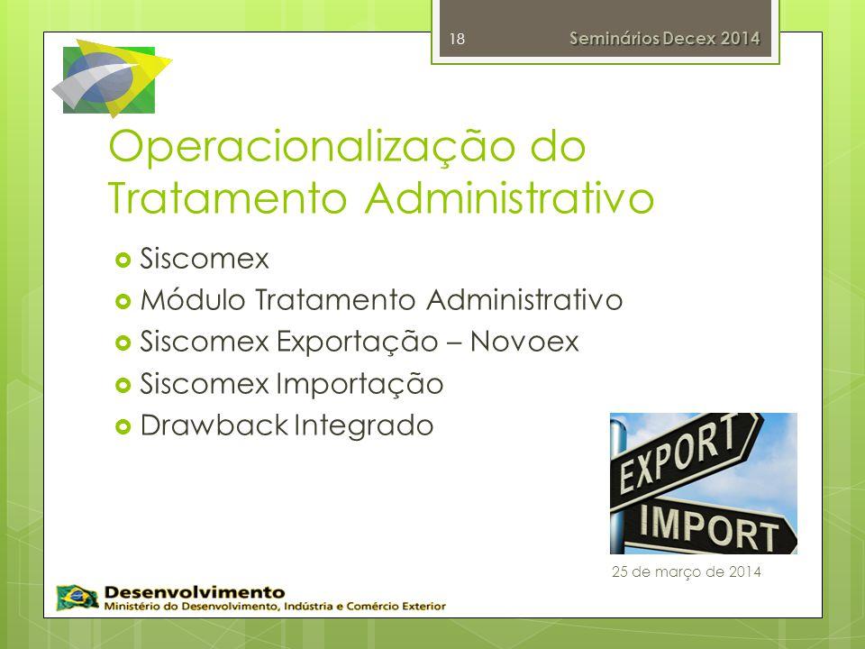 Operacionalização do Tratamento Administrativo Siscomex Módulo Tratamento Administrativo Siscomex Exportação – Novoex Siscomex Importação Drawback Int