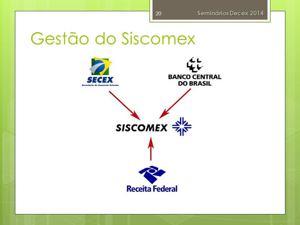 Gestão do Siscomex Seminários Decex 2014 20