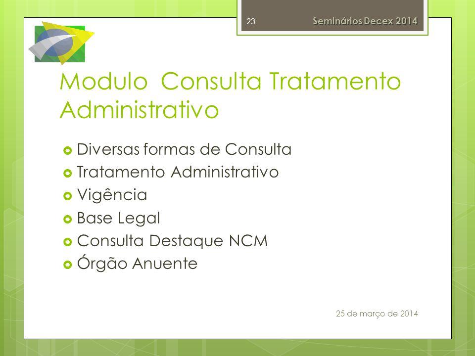 Modulo Consulta Tratamento Administrativo Diversas formas de Consulta Tratamento Administrativo Vigência Base Legal Consulta Destaque NCM Órgão Anuent