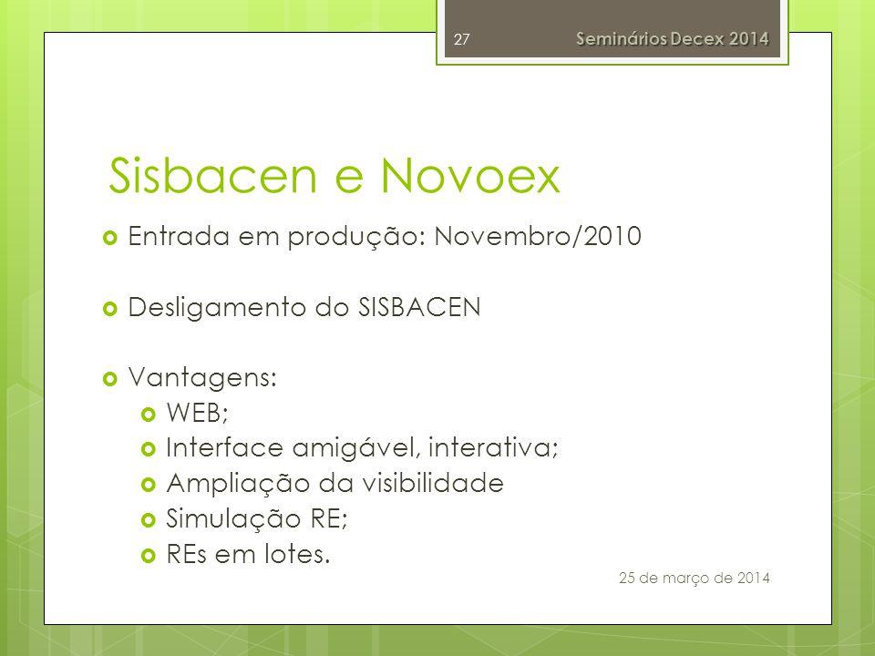 27 Entrada em produção: Novembro/2010 Desligamento do SISBACEN Vantagens: WEB; Interface amigável, interativa; Ampliação da visibilidade Simulação RE; REs em lotes.