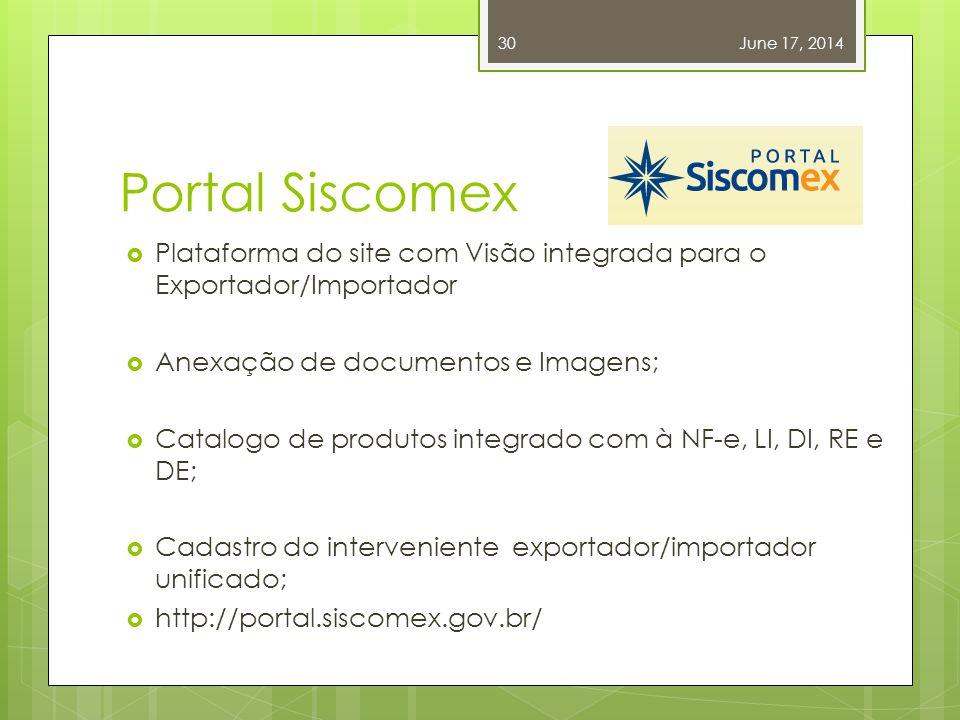 Portal Siscomex Plataforma do site com Visão integrada para o Exportador/Importador Anexação de documentos e Imagens; Catalogo de produtos integrado c