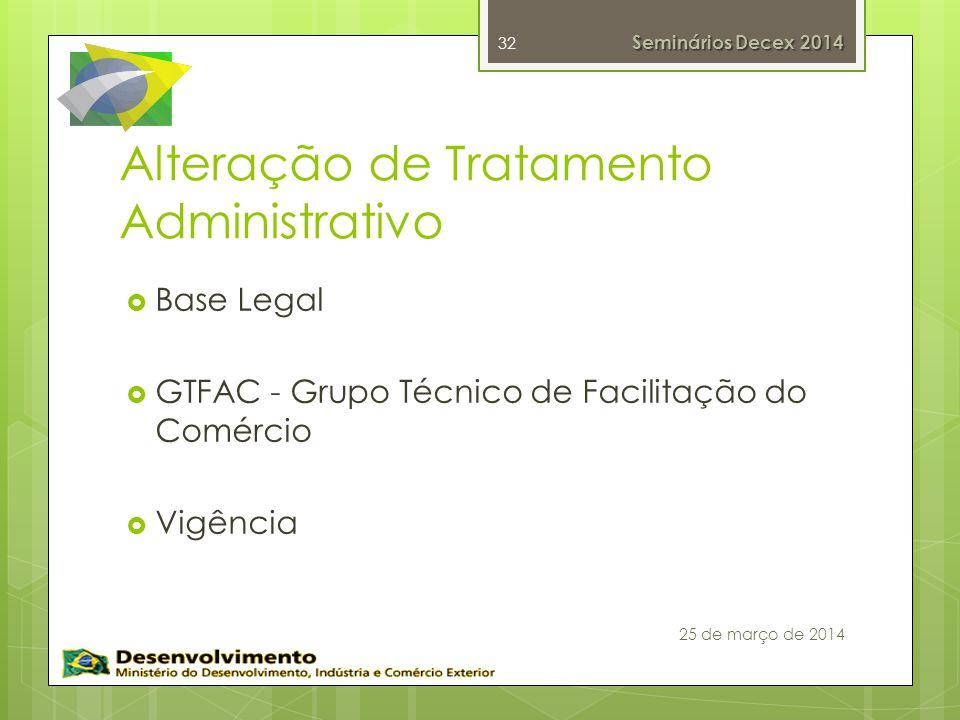 Alteração de Tratamento Administrativo Base Legal GTFAC - Grupo Técnico de Facilitação do Comércio Vigência 32 Seminários Decex 2014 25 de março de 20