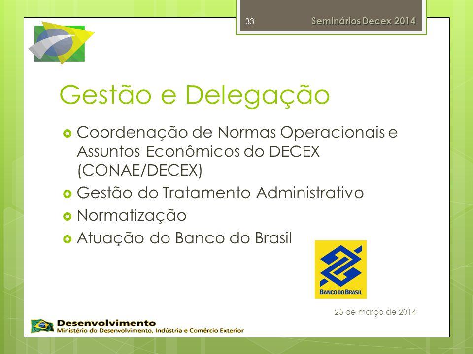 Gestão e Delegação Coordenação de Normas Operacionais e Assuntos Econômicos do DECEX (CONAE/DECEX) Gestão do Tratamento Administrativo Normatização At
