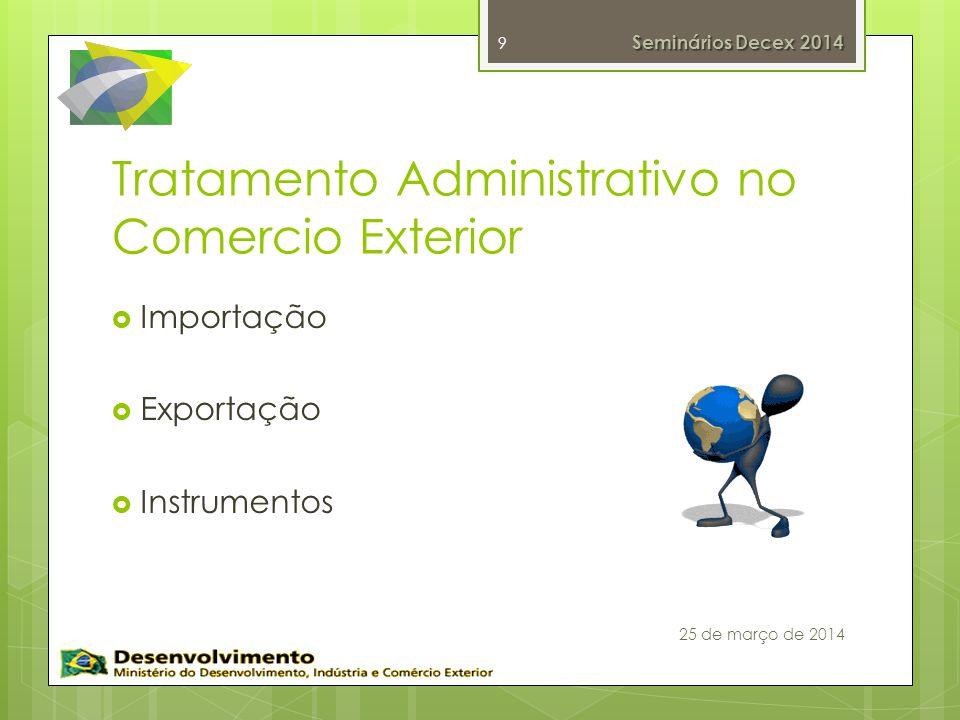 Tratamento Administrativo no Comercio Exterior Importação Exportação Instrumentos 9 Seminários Decex 2014 25 de março de 2014