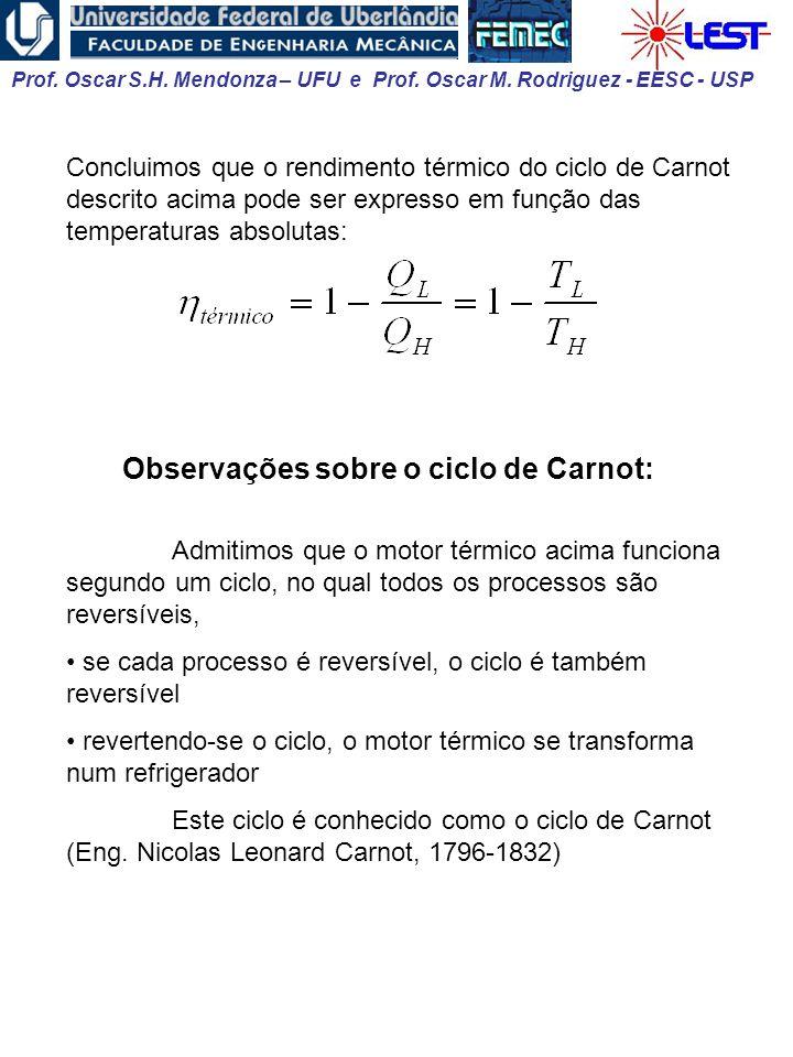 Prof. Oscar S.H. Mendonza – UFU e Prof. Oscar M. Rodriguez - EESC - USP Concluimos que o rendimento térmico do ciclo de Carnot descrito acima pode ser