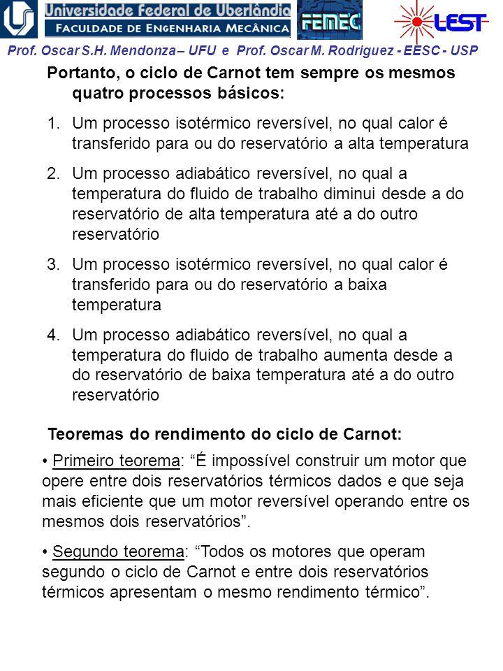 Prof. Oscar S.H. Mendonza – UFU e Prof. Oscar M. Rodriguez - EESC - USP Portanto, o ciclo de Carnot tem sempre os mesmos quatro processos básicos: 1.U
