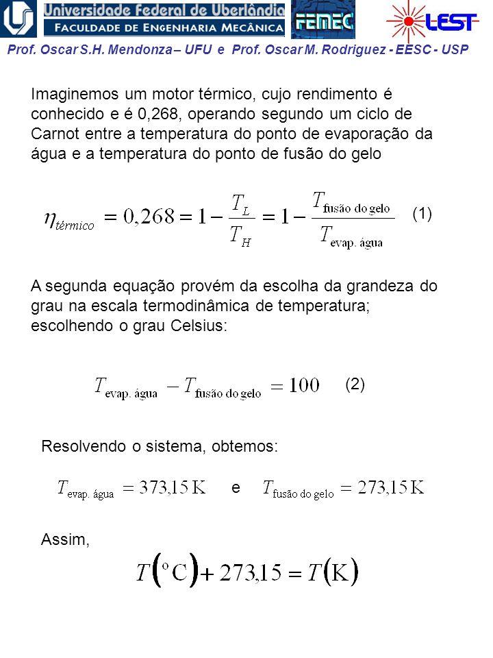 Prof. Oscar S.H. Mendonza – UFU e Prof. Oscar M. Rodriguez - EESC - USP Imaginemos um motor térmico, cujo rendimento é conhecido e é 0,268, operando s