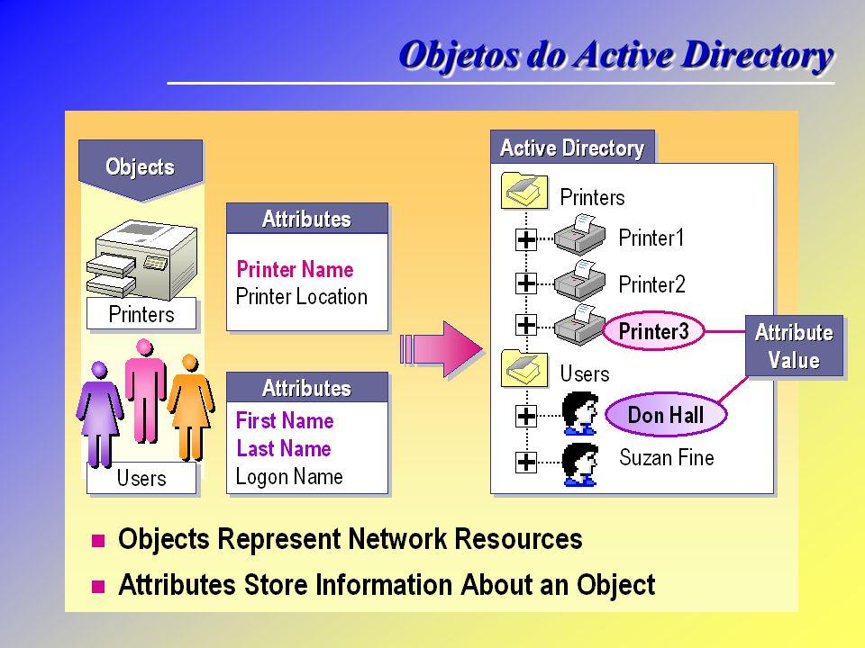 Elementos do Active Directory: Floresta (forest) Elementos do Active Directory: Floresta (forest) O termo forest (floresta) designa o conjunto de uma ou mais árvores.