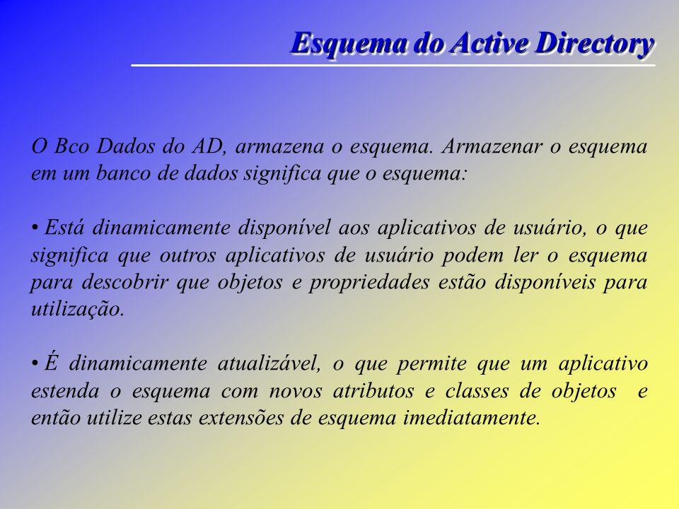 Esquema do Active Directory