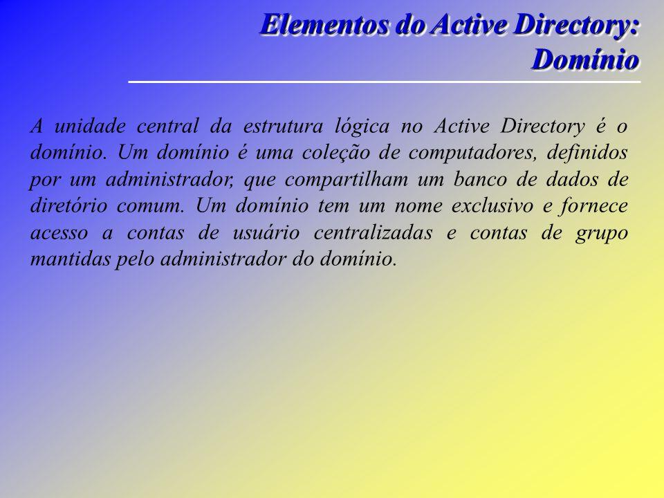 Gerenciamento Centralizado Um servidor executando o Windows 2003 armazena a configuração do sistema, os perfis de usuário e a informação no Active Directory.